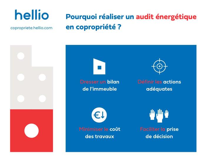 infographie audit énergétique copropriété hellio