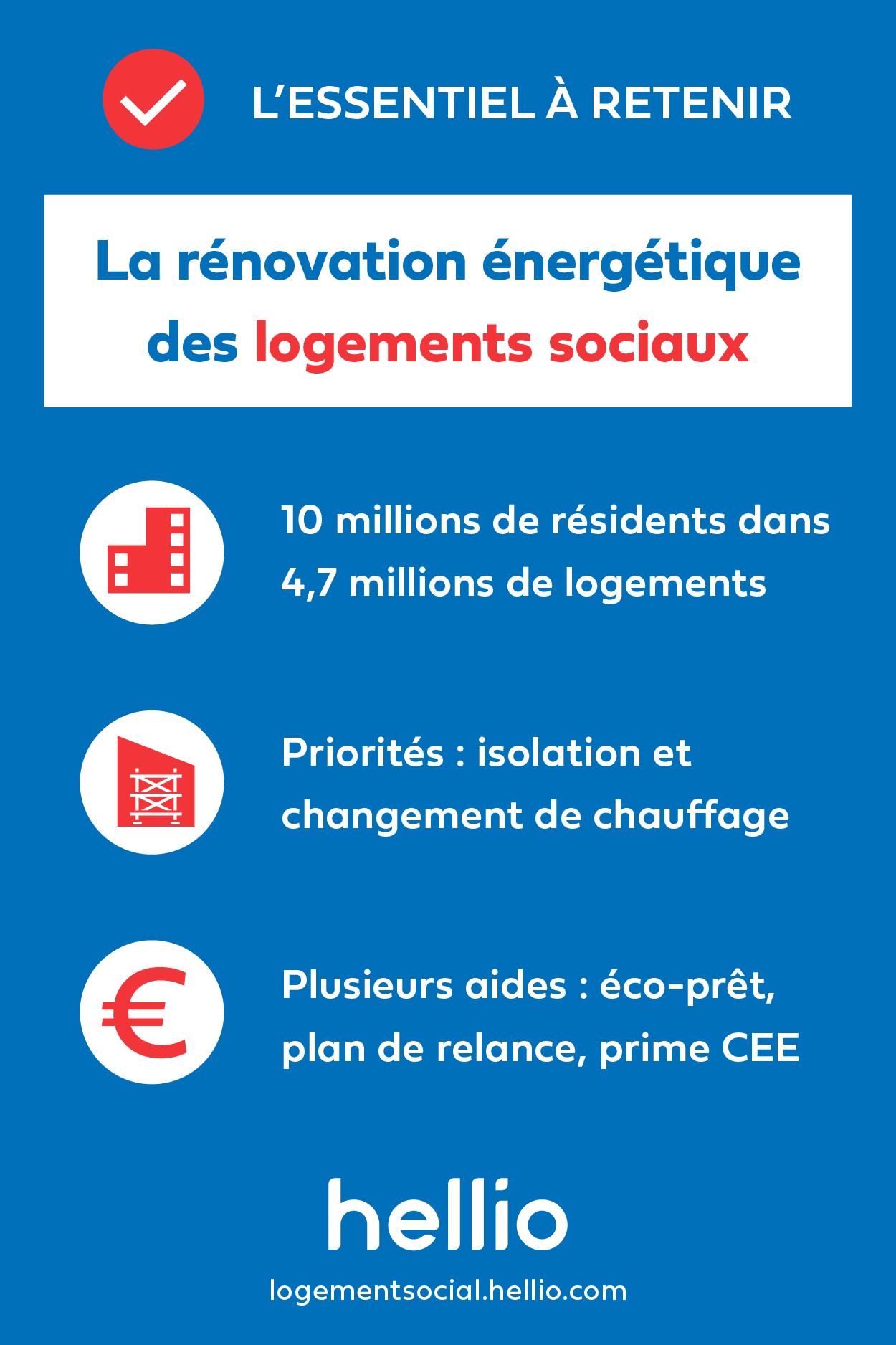 infographie-essentiel-retenir-hellio-copropriete-renovation-logement-social