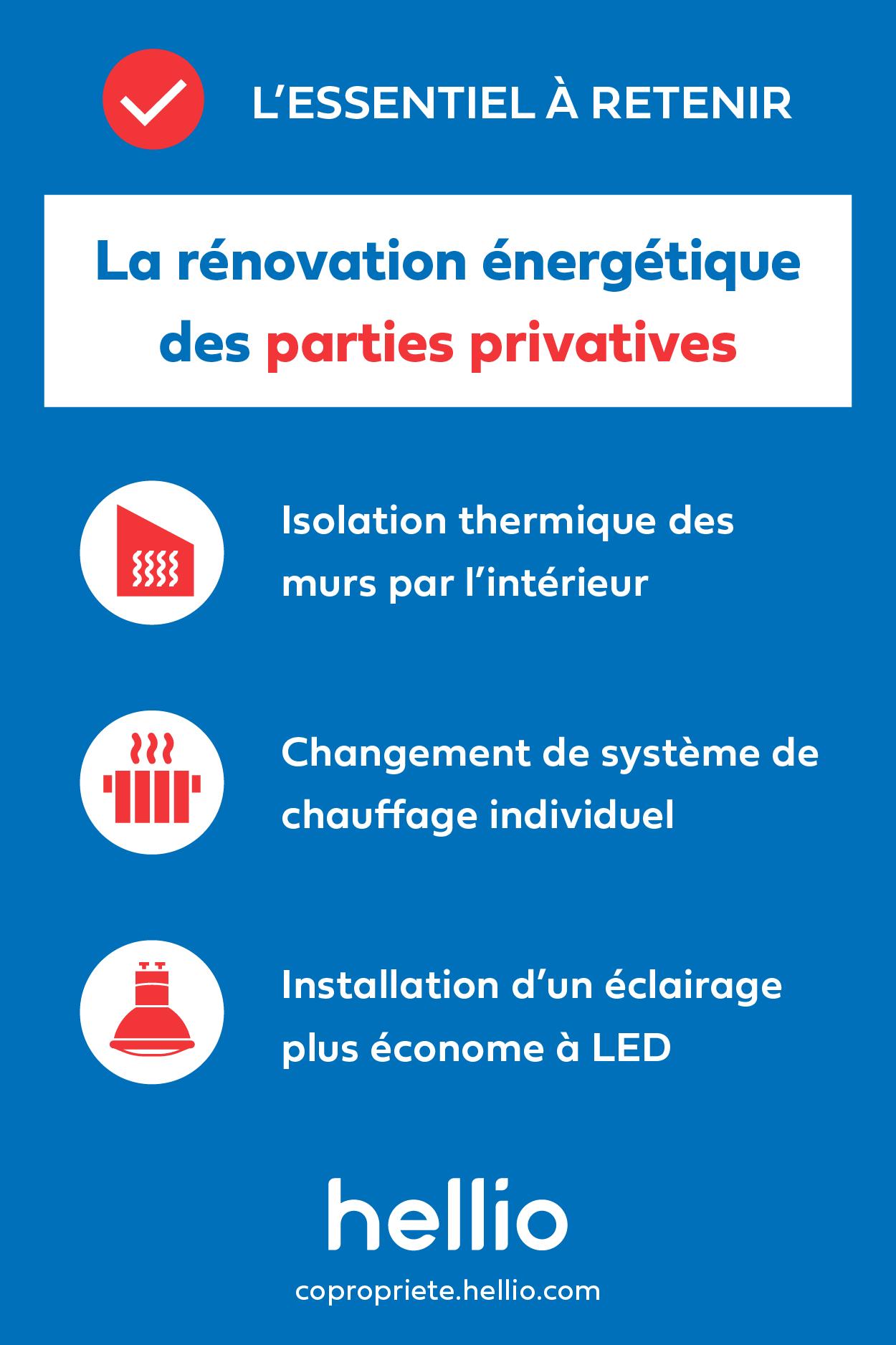 infographie-essentiel-retenir-hellio-copropriete-travaux-parties-privatives