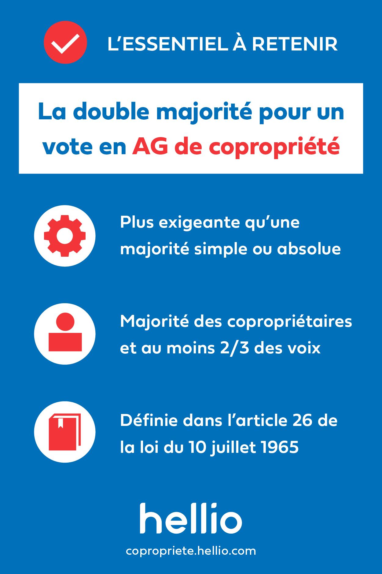 infographie-essentiel-retenir-hellio-copropriete-vote-copropriete-double-majorite